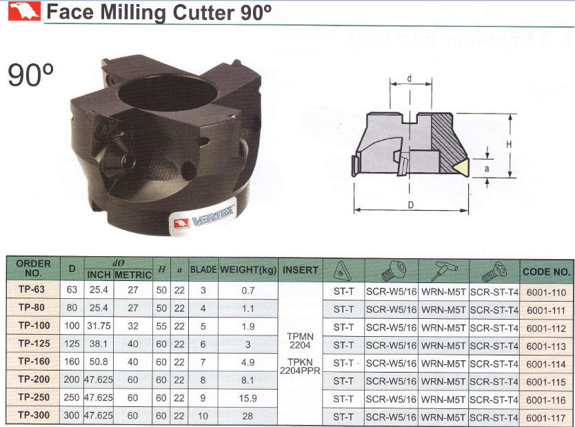 Dao phay mặt (lưỡi cắt nghiêng 90°)TP-63, TP-80, TP-100, TP-125, TP-160, TP-200, TP-250, TP-300
