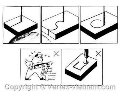 ứng dụng của máy cưa đứng vertex dạng Y