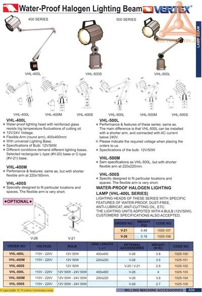 Chi tiết đèn halogen chống nước hãng Vertex