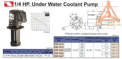 Chi tiết Máy bơm dầu làm mát 1/4 HP hãng Vertex