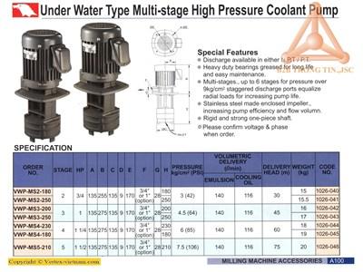 Chi tiết máy bơm dầu làm mát công suất lớn