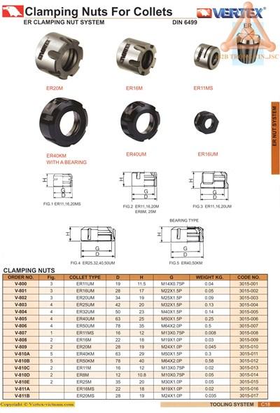 Chi tiết đai ốc kẹp collet ER hãng Vertex
