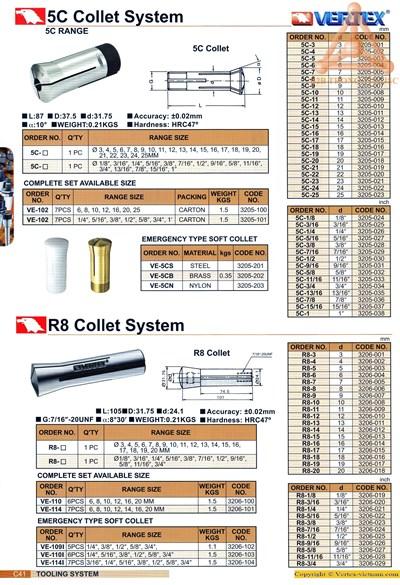 Chi tiết Collet 5C và R8