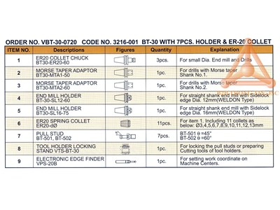 Chi tiết Bộ bầu kẹp hoàn chỉnh NC mã VBT-30-0720