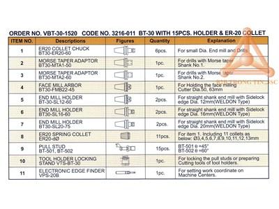 Chi Tiết Bộ bầu kẹp hoàn chỉnh mã VBT-30-1520 - VE